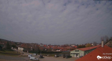 Preview webcam image Mátészalka