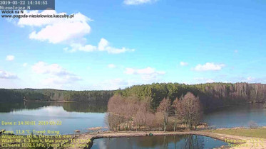 Preview webcam image Niesiołowice