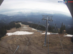 Preview webcam image Borovets